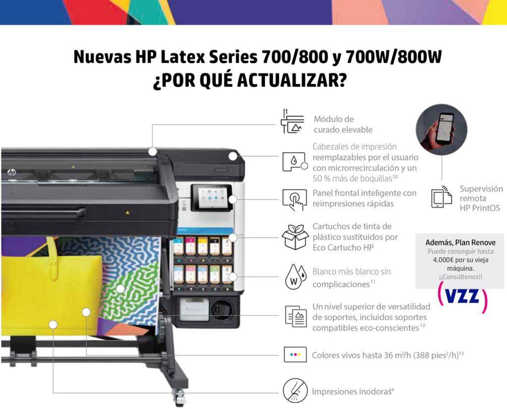 Porqué actualizar a las nuevas HP Latex 700/800 y 700W/800W